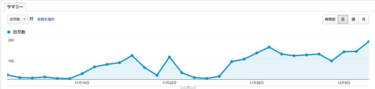 スクリーンショット 2013-12-09 13.31.58